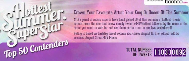 Concours MTV Hottest