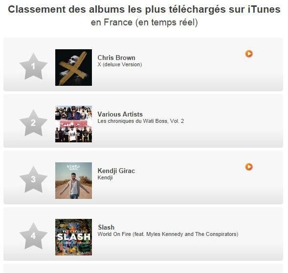 X N°1 des ventes en France et dans de nombreux pays dans le monde !