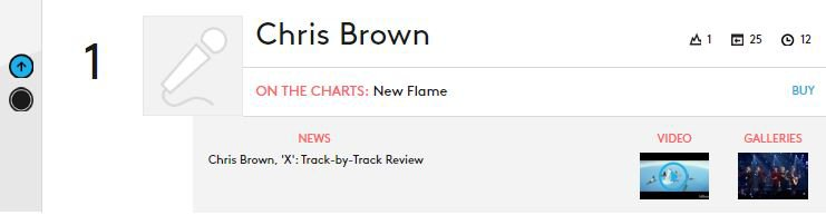 Chris #1 du TOP 100 artistes de Billboard