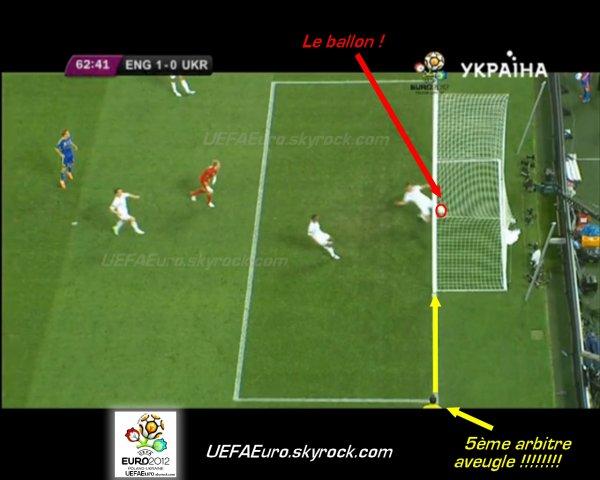 UEFAEuro - UEFA Euro 2012 POLÉMIQUE cruciale pour la qualification de la France lors du match : Angleterre - Ukraine En partanariat avec SLBglorioso
