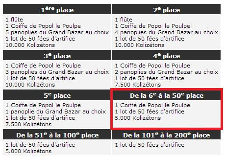 Récompenses du concours de paris JOL