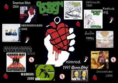Discographie de Green Day