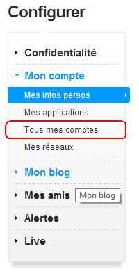 Donnez un accès à votre blog !