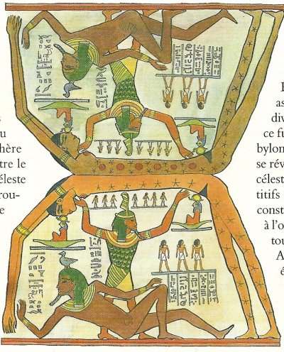 L'astrologie égyptienne.