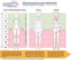 dessiner un corps de fille
