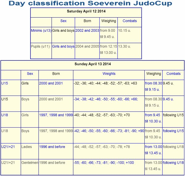 Invitation... Het Internationaal Tornooi Soeverein Judo Cup 2014 (JudoTeam Agglorex) à Lommel...