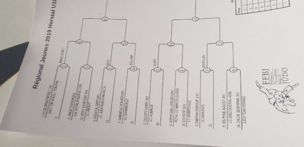 Championnat régional