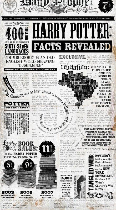 Image d'extrait Gazette du sorcier ou le Chicaneur