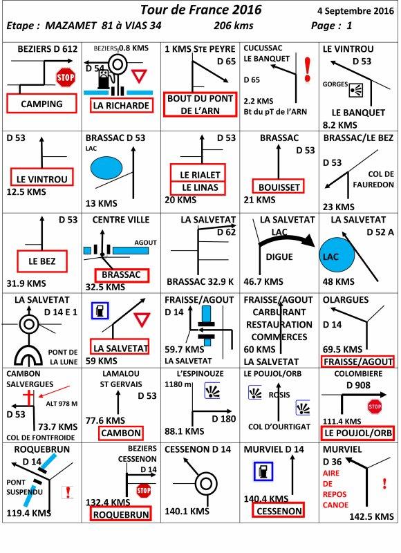 TOUR DE FRANCE DES MOTOS ANCIENNES ETAPE 13 ITINERAIRE