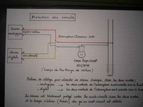 protection des circuits