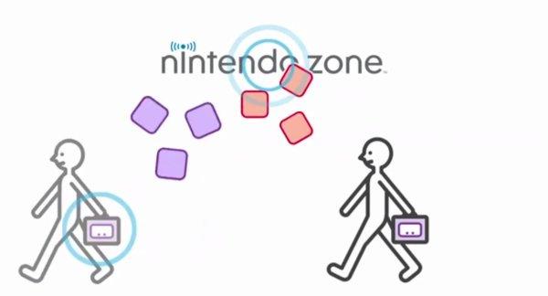 Tutoriel DLC ACNL Nintendo Zone + Visites Streetpass (avec un téléphone portable)