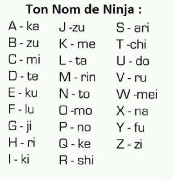 BONUS ❤ Ton prénom Ninja