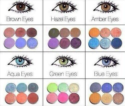 Les couleurs idéales pour vos yeux