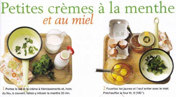 petite recette sympa et facile...