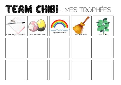 Mon Article Chibi