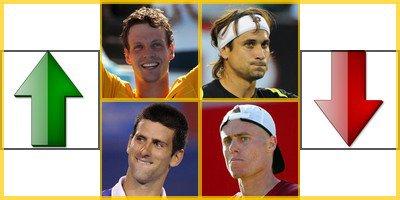 Open d'Australie 2011 : Le Bilan