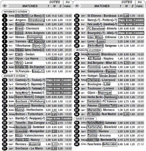 Liste de match de foot