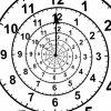 Tic, tac, tic, tac, tic, tac.......L'Horloge