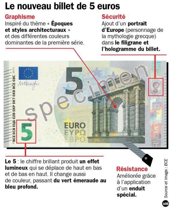Nouveau Billet de 5 Euros (Qu'ils soient nombreux pour vous) Voeux de Réussite et Fortune