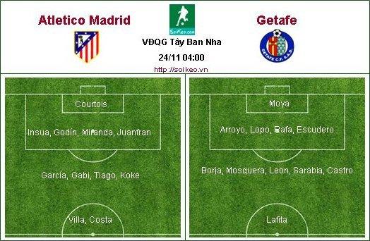 BONG DA || 24/11 04:00 Atletico Madrid - Getafe (VĐQG Tây Ban Nha)