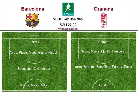BONG DA || 23/11 22:00 Barcelona - Granada (VĐQG Tây Ban Nha)