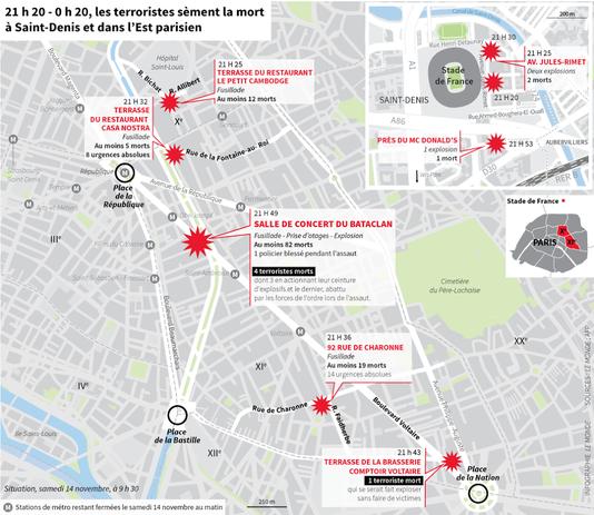 Attentas de Paris et St Denis :13 novembre 2015 - 13 novembre 2016 : 1 an déjà.