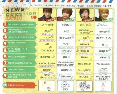 Wink Up News 10Q - février 2012