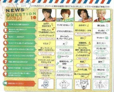 Wink Up Mai 2012 - News 10Q