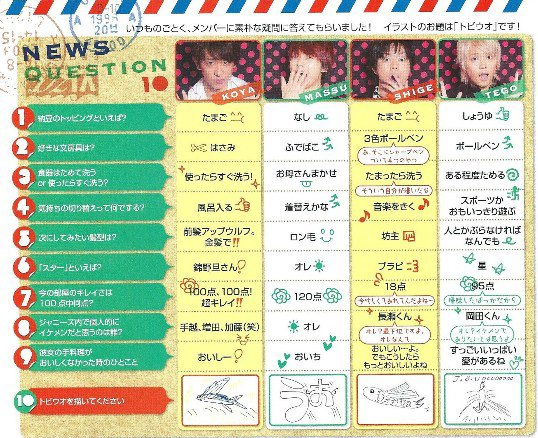 Wink Up Juin 2012 - News 10Q