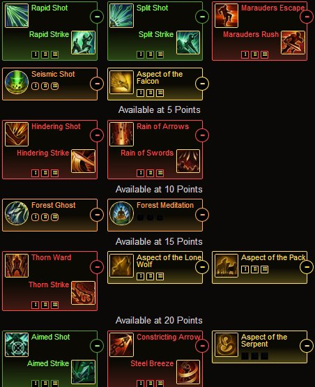 High Damage Archery Build of Neverwinter Hunter Ranger Guide