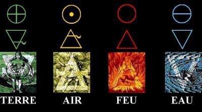 Les cinq éléments en magie blanche