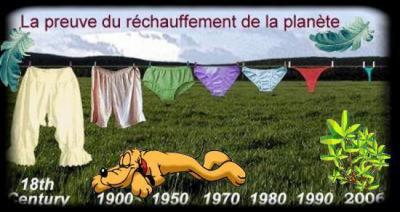 La preuve du réchauffement climatique...