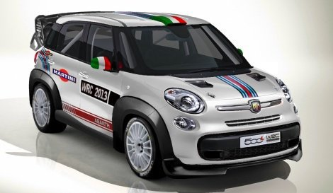 WRC et son avenir.