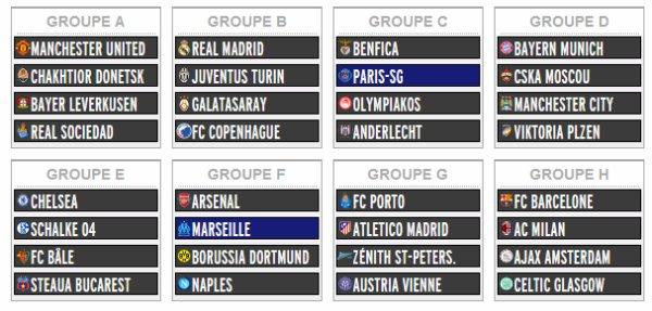 Les groupes de Ligue des Champions