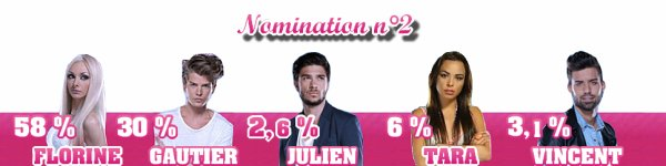 nomination n°2 : Florine, Gautier, Julien, Tara, Vincent.