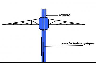 fiche technique sur le systeme de levage de la charpente