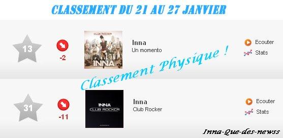 Les Charts en France d' Inna ! ( Semaine du 21 au 27 Janvier )