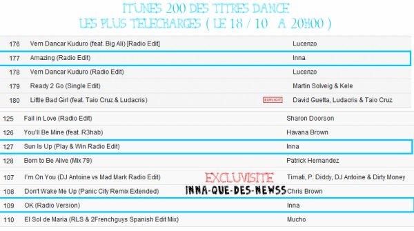 """[ Article du 21 octobre ] """"OK"""" fait une belle entrée sur Itunes + Karaoké de """"Oare"""" !"""