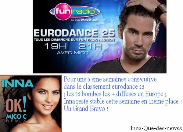 [ Article du 12 novembre ] Comme chaque Lundi, récap de l'émission du dimanche sooir + Petit point ITUNES DANCE !