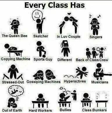 Every class has