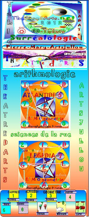 astronomie d'atlantide