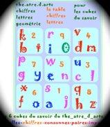 hierogamie eustatologie