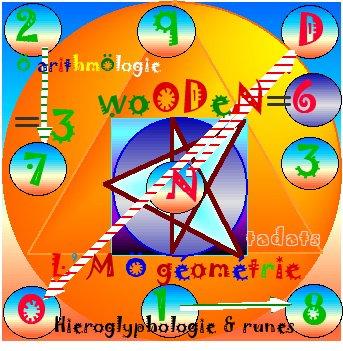 wooden Ö forme règle-d'or Tcm