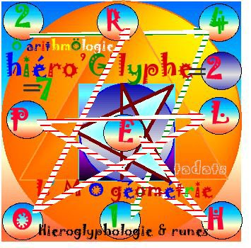 hiéro'G'lyphe G d'or ologie rune