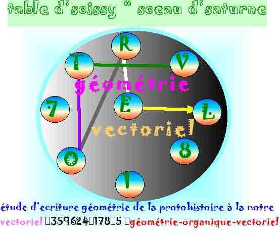 le G'I'E d'eugia 12 12 12 333-C-L-U