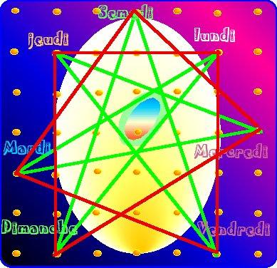 8-septagramme 9-odin 7-heptagramme