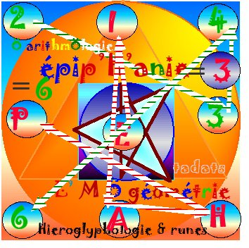 G'astronomie enluminure Ö épiphanie