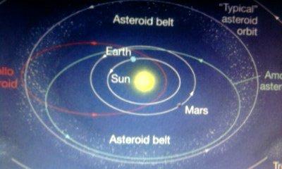 stéréotomie Ö astrologie cosmologie
