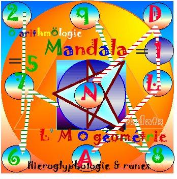 encyclopedie cosmologie anticYthére