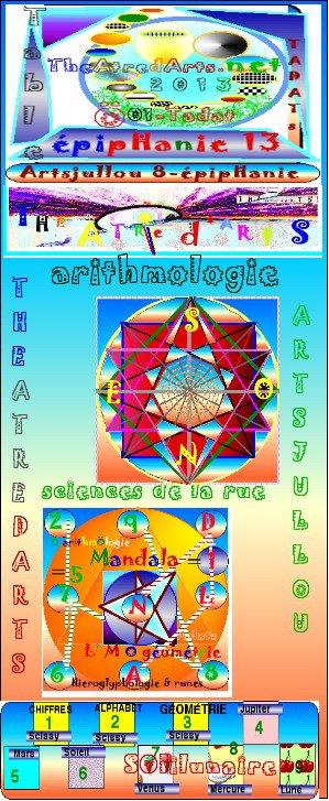 stéréotomie astrologie cosmologie Ö gnomon arithmologie en francologie